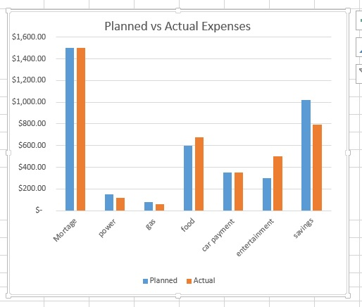 How To Create A Simple Budget In Excel